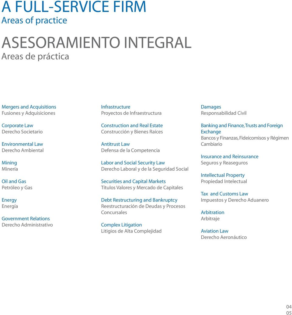 Raíces Antitrust Law Defensa de la Competencia Labor and Social Security Law Derecho Laboral y de la Seguridad Social Securities and Capital Markets Títulos Valores y Mercado de Capitales Debt