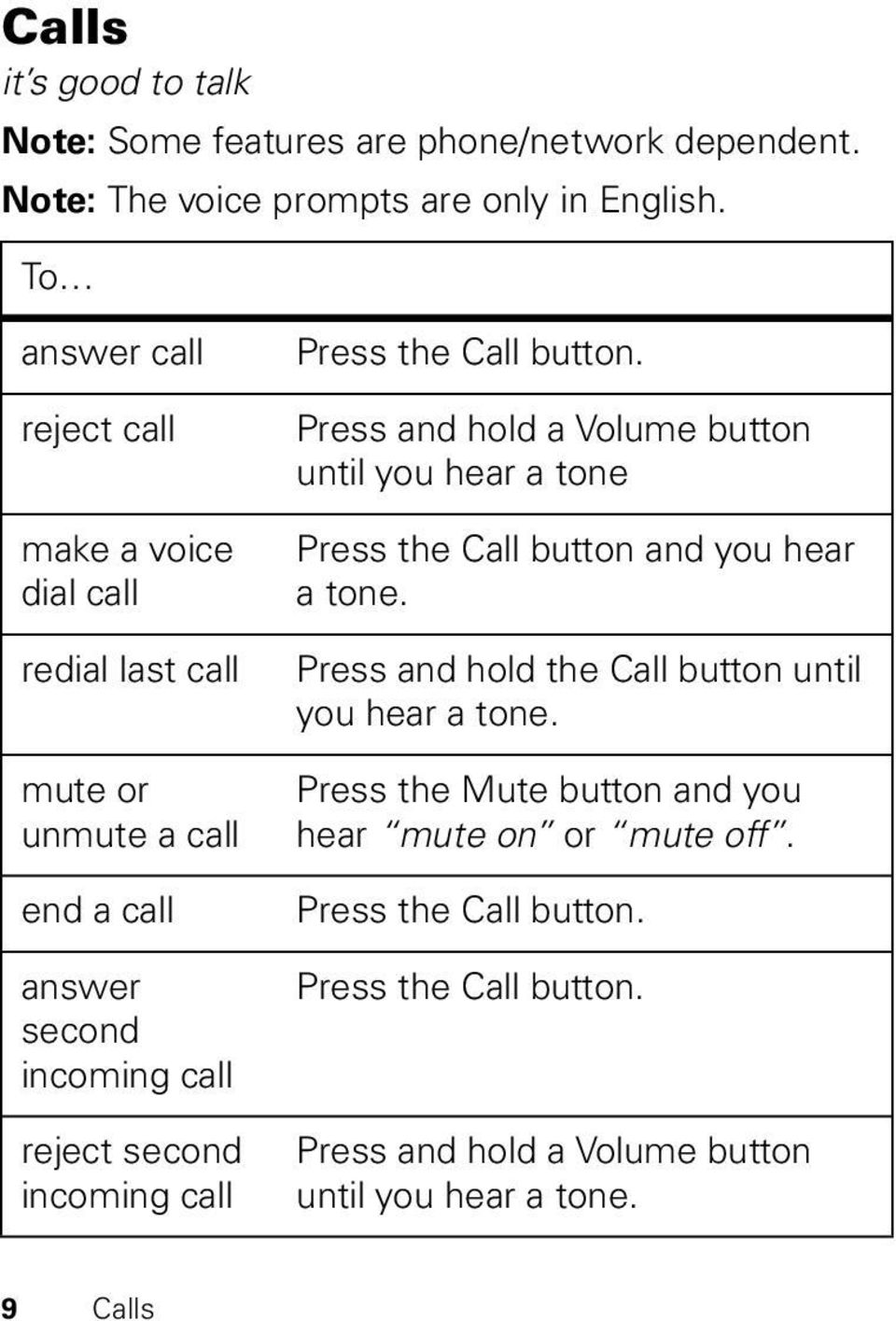 call Press the Call button. Press and hold a Volume button until you hear a tone Press the Call button and you hear a tone.