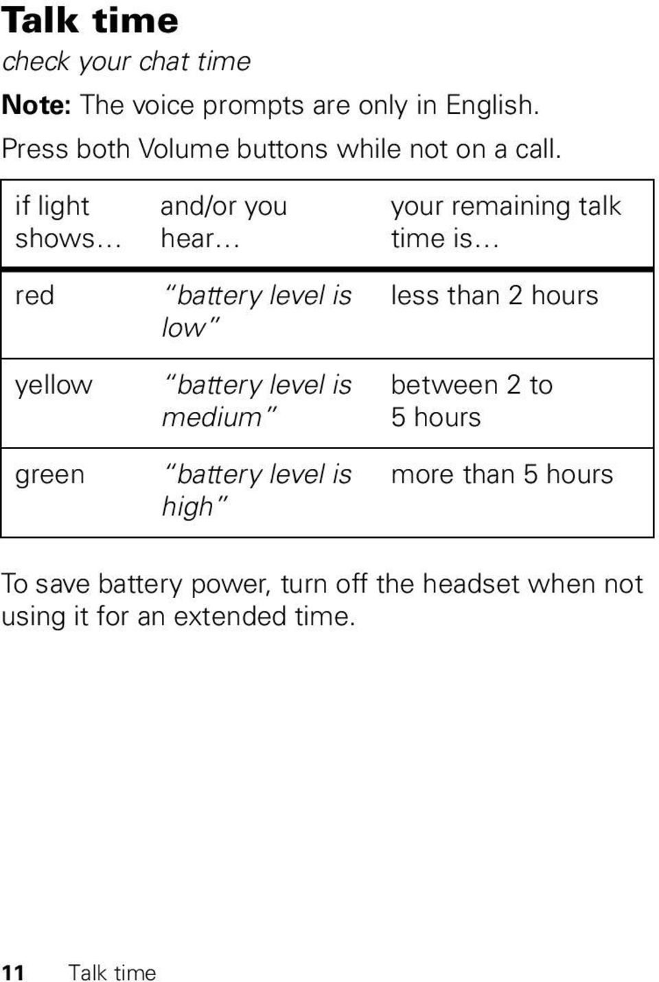 if light shows red yellow green and/or you hear battery level is low battery level is medium battery