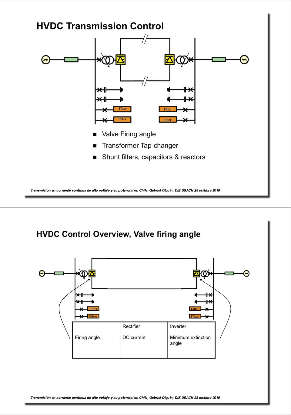 reactors HVDC Control Overview, Valve firing angle