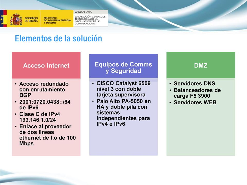 o de 100 Mbps Equipos de Comms y Seguridad CISCO Catalyst 6509 nivel 3 con doble tarjeta supervisora Palo