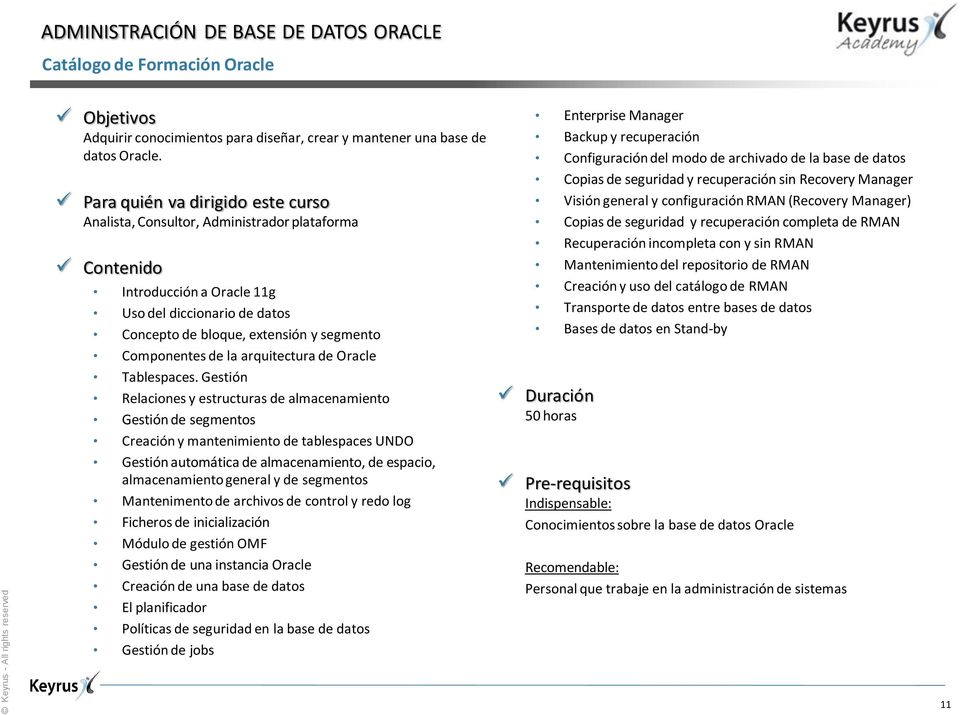 de la arquitectura de Oracle Tablespaces.