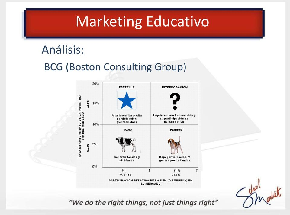 Educativo BCG