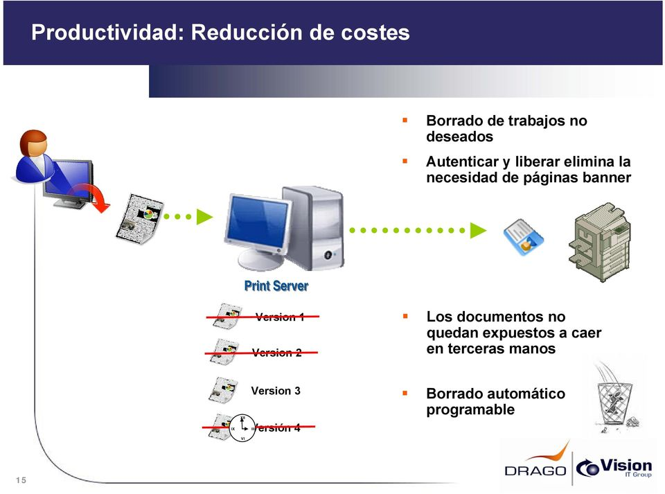 Server Version 1 Version 2 Los documentos no quedan expuestos a caer en