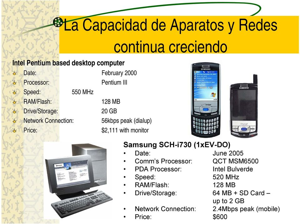continua creciendo Samsung SCH-i730 (1xEV-DO) Date: June 2005 Comm s Processor: QCT MSM6500 PDA Processor: Intel Bulverde
