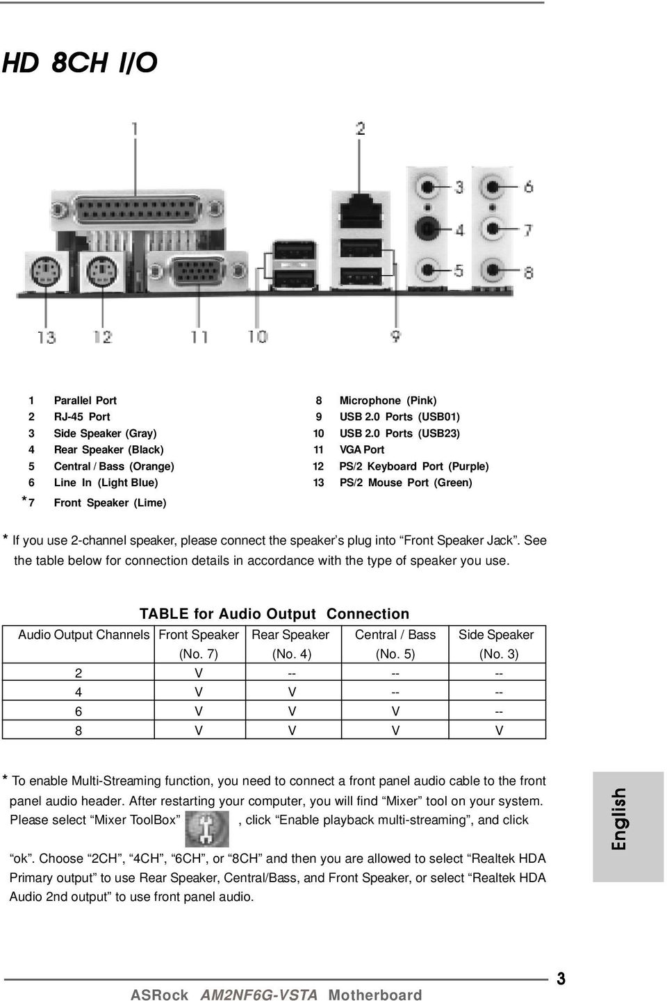 2-channel speaker, please connect the speaker s plug into Front Speaker Jack. See the table below for connection details in accordance with the type of speaker you use.