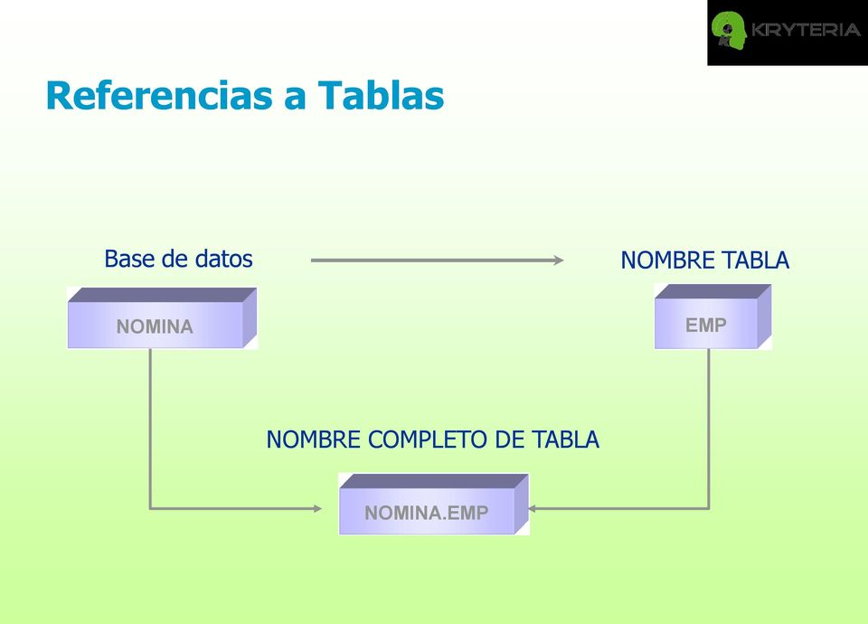 TABLA NOMINA EMP NOMBRE