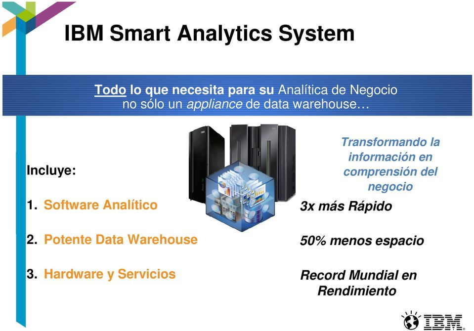 Potente Data Warehouse 3.
