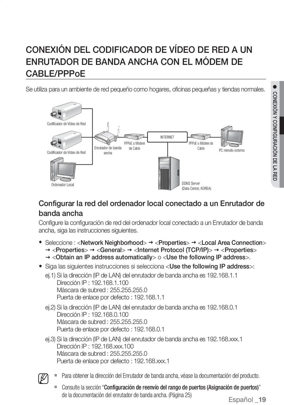 Codificador de Vídeo de Red Codificador de Vídeo de Red Ordenador Local Enrutador de banda ancha PPPoE o Módem de Cable INTERNET PPPoE o Módem de Cable DDNS Server (Data Center, KOREA) PC remoto