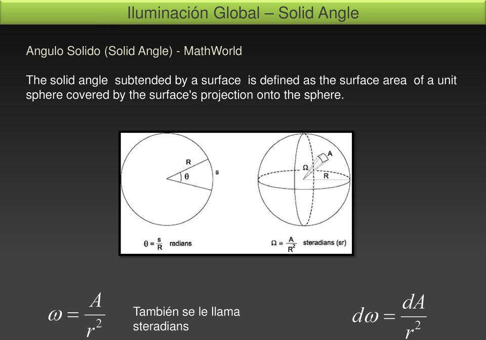 as the surface area of a unit sphere covered by the