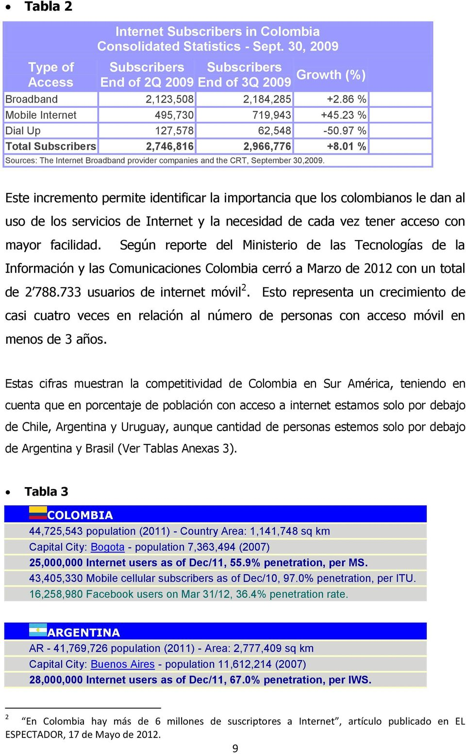 01 % Sources: The Internet Broadband provider companies and the CRT, September 30,2009.