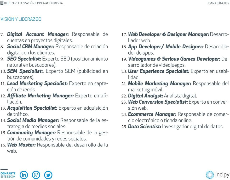 Affiliate Marketing Manager: Experto en afiliación. 13. Acquisition Specialist: Experto en adquisición de tráfico. 14. Social Media Manager: Responsable de la estrategia de medios sociales. 15.