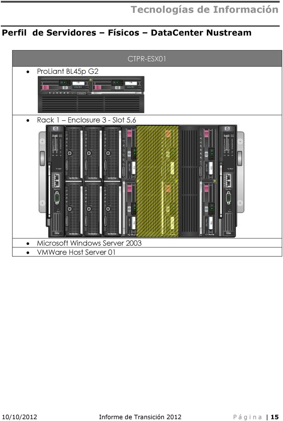 Enclosure 3 - Slot 5,6 VMWare Host Server 01