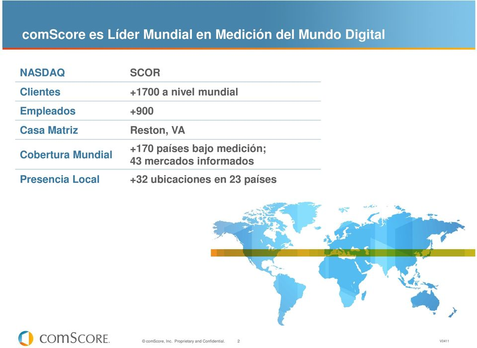 Presencia Local +1700 a nivel mundial Reston, VA +170 países