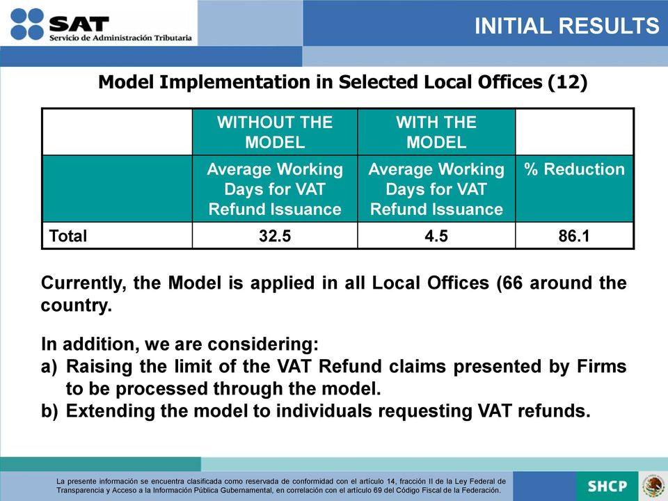 1 Currently, the Model is applied in all Local Offices (66 around the country.
