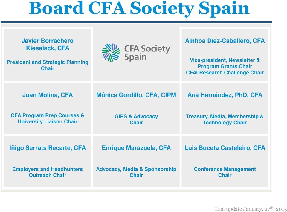 University Liaison Chair GIPS & Advocacy Chair Treasury, Media, Membership & Technology Chair Iñigo Serrats Recarte, CFA Enrique Marazuela, CFA Luis