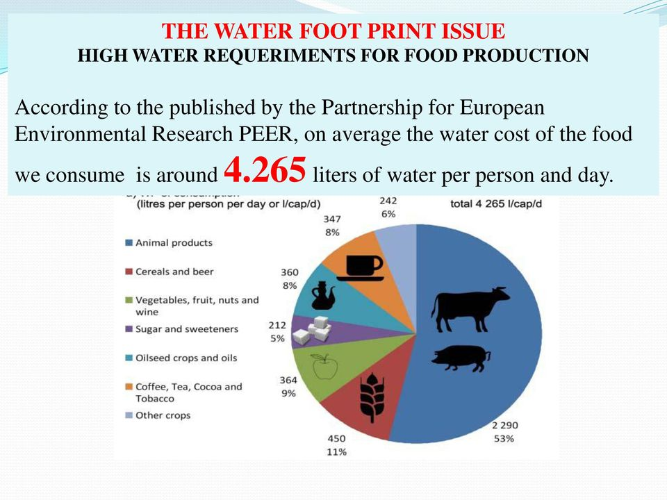 European Environmental Research PEER, on average the water cost