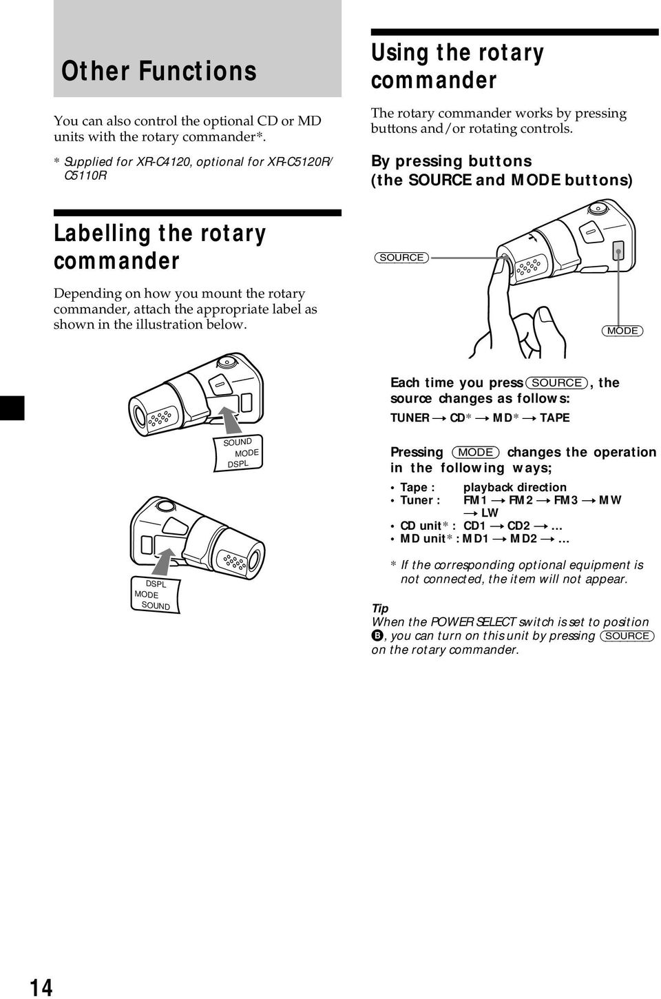 By pressing buttons (the SOURCE and MODE buttons) Labelling the rotary commander Depending on how you mount the rotary commander, attach the appropriate label as shown in the illustration below.