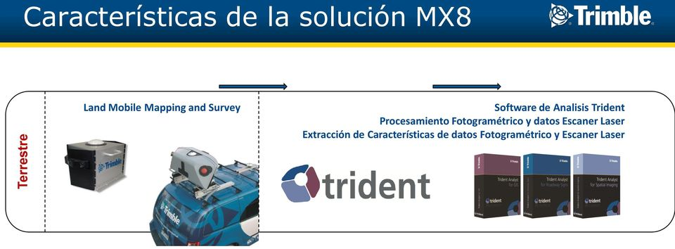 EXTRACTION Land Mobile Mapping and Survey Software de Analisis Trident