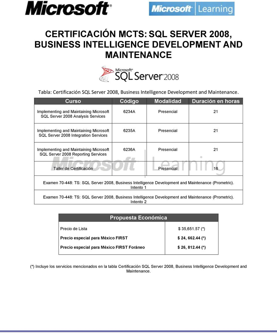 Implementing and Maintaining Microsoft SQL Server 2008 Reporting Services 6236A Presencial 21 Examen 70-448: TS: SQL Server 2008, Business Intelligence Development and Maintenance (Prometric).