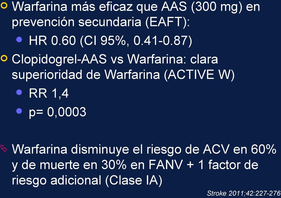 87) Clopidogrel-AAS vs Warfarina: clara superioridad de Warfarina (ACTIVE W) RR