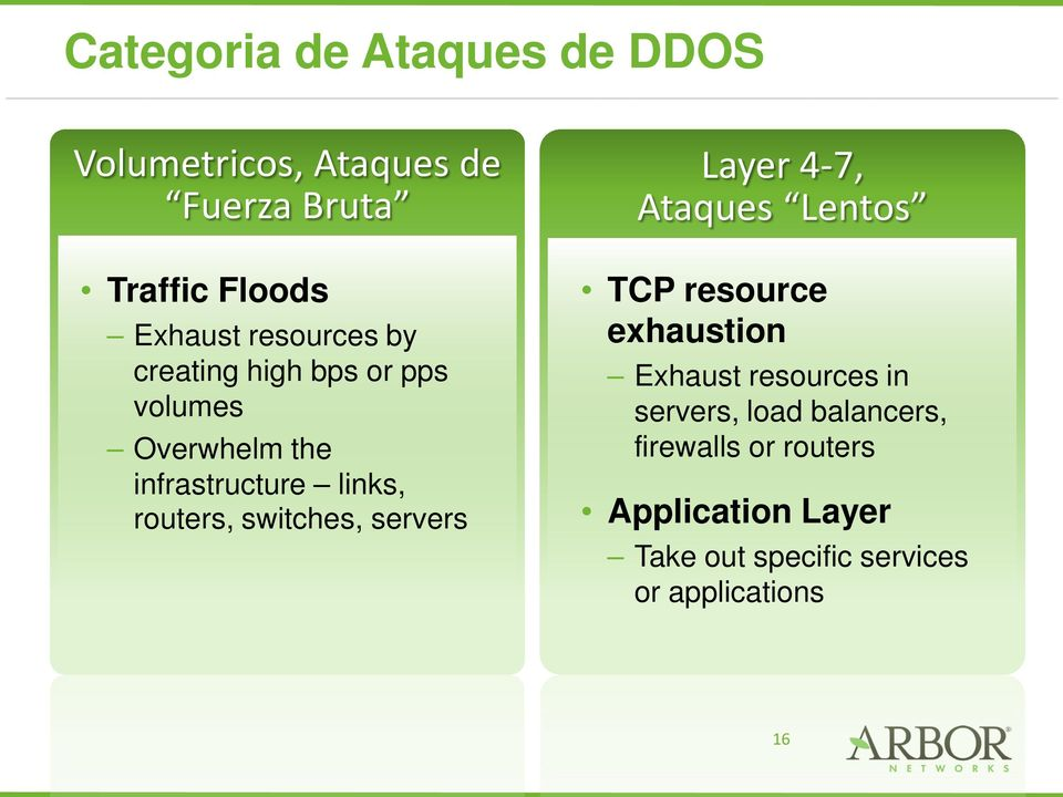 switches, servers Layer 4-7, Ataques Lentos TCP resource exhaustion Exhaust resources in