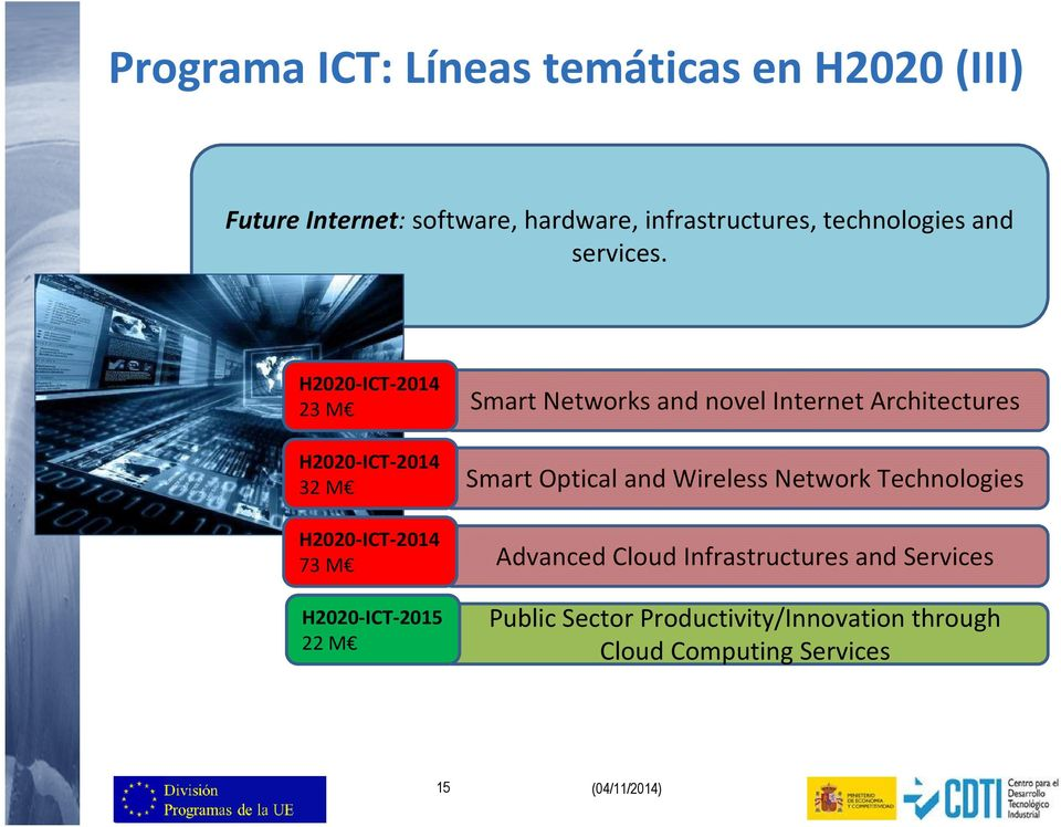 H2020-ICT-2014 23 M H2020-ICT-2014 32 M H2020-ICT-2014 73 M H2020-ICT-2015 22 M Smart Networks and novel