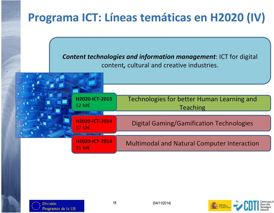 H2020-ICT-2015 52 M H2020-ICT-2014 17 M H2020-ICT-2014 31 M Technologies for better Human