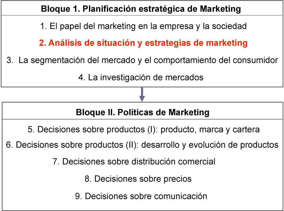 La investigación de mercados Bloque II. Políticas de Marketing 5. Decisiones sobre productos (I): producto, marca y cartera 6.