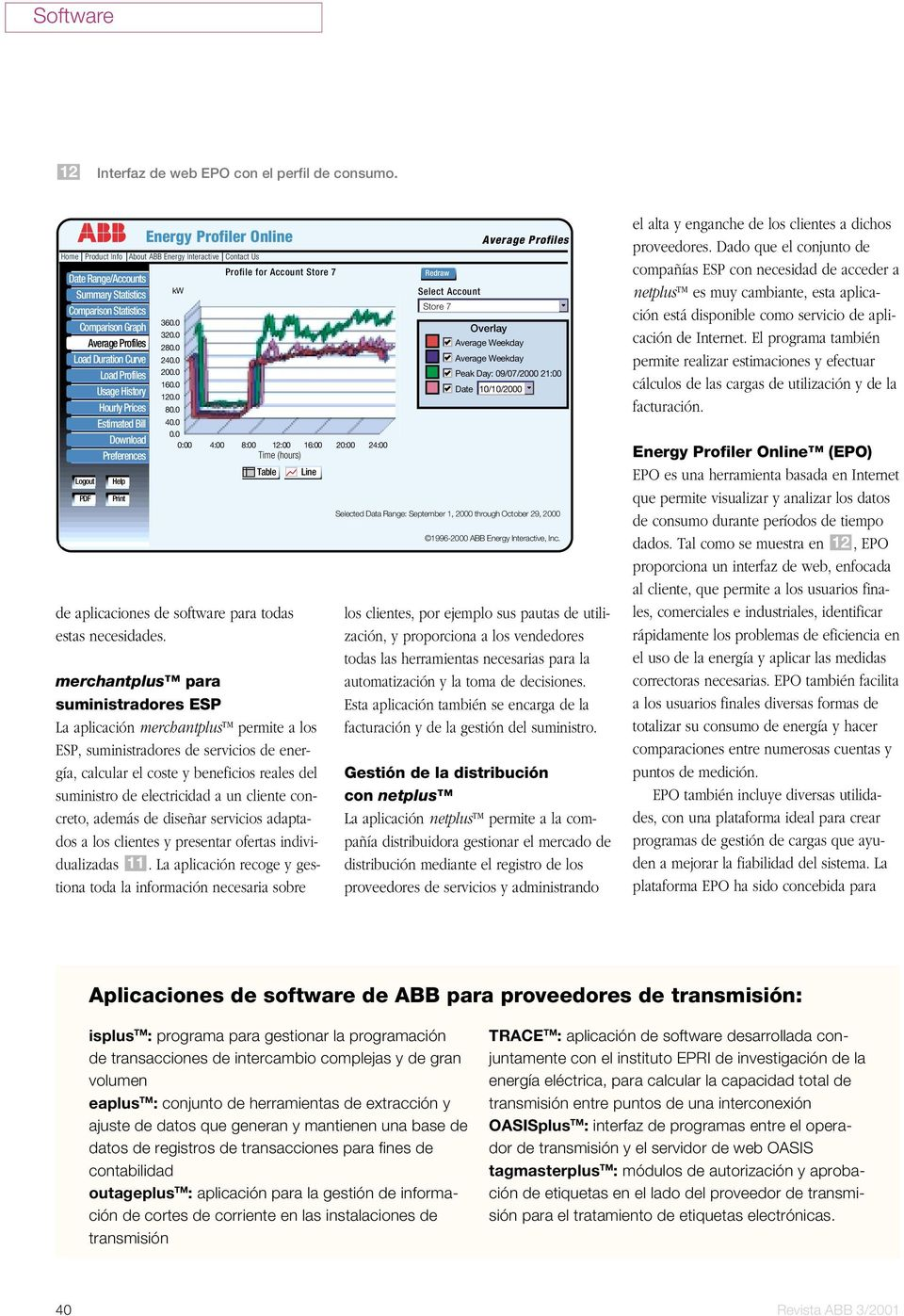 PDF Help Print Energy Profiler Online Home Product Info About ABB Energy Interactive Contact Us kw 360.0 320.0 280.0 240.0 200.0 160.0 120.0 80.0 Profile for Account Store 7 40.0 0.