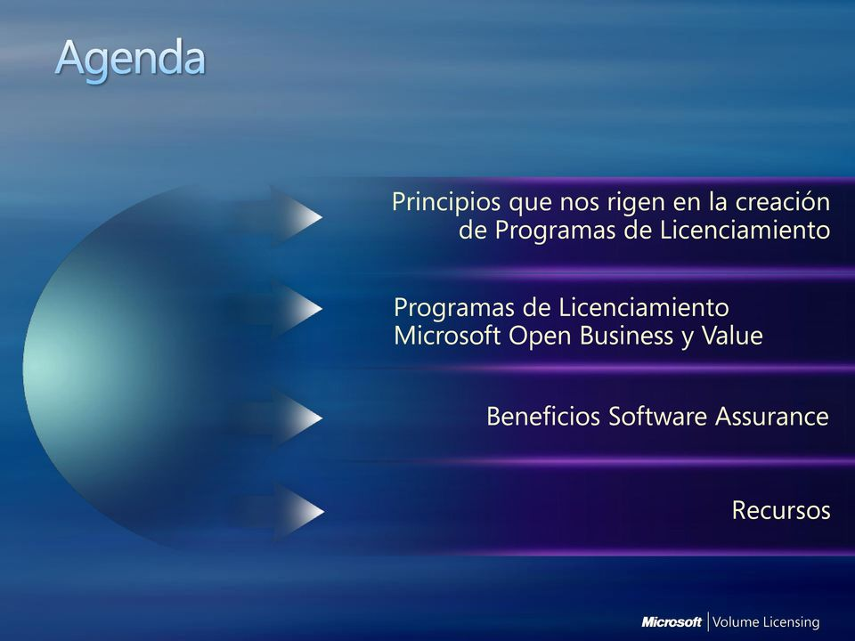 Licenciamiento Microsoft Open Business y