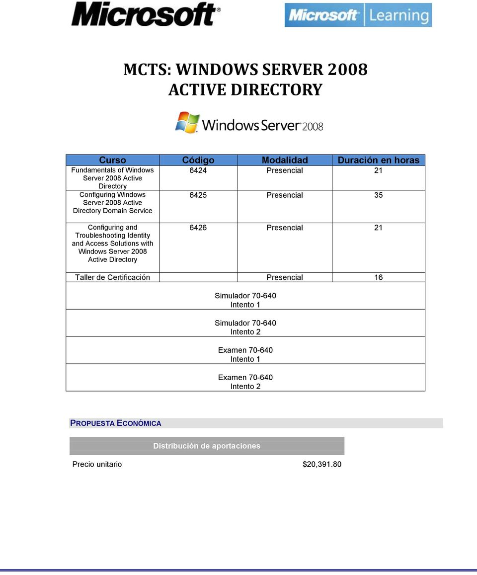 and Access Solutions with Windows Server 2008 Active Directory 6426 Presencial 21 Taller de Certificación Presencial 16 Simulador 70-640 Intento