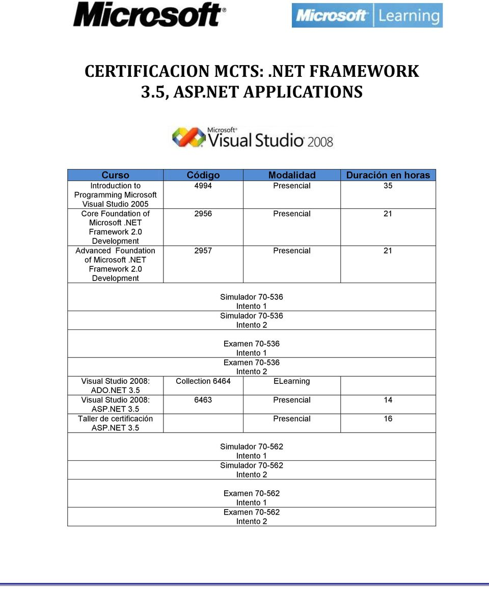 0 Development Advanced Foundation of Microsoft.NET Framework 2.