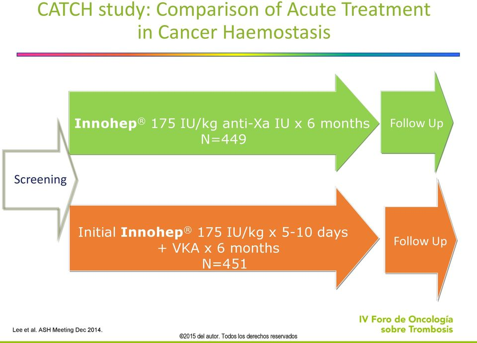 Follow Up Screening Initial Innohep 175 IU/kg x 5-10 days
