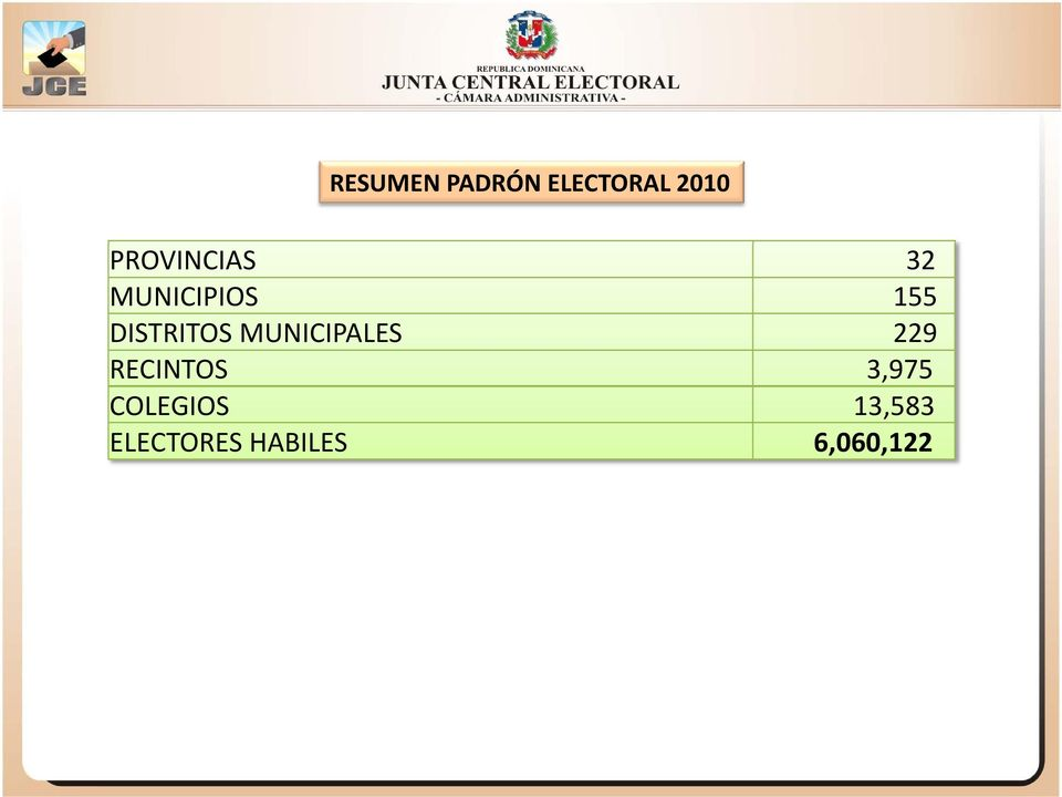 DISTRITOS MUNICIPALES 229 RECINTOS