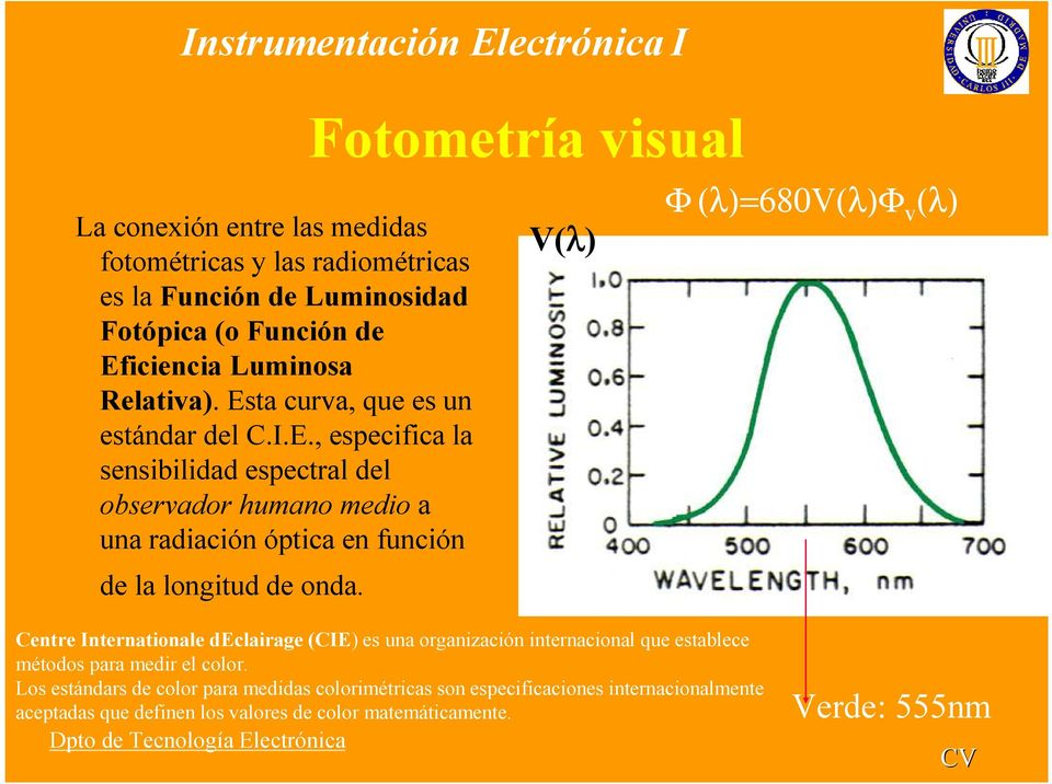 Fotometría visual V(λ) Φ (λ)=680v(λ)φ v (λ) Centre Internationale declairage (CIE) es una organización internacional que establece métodos para medir el color.