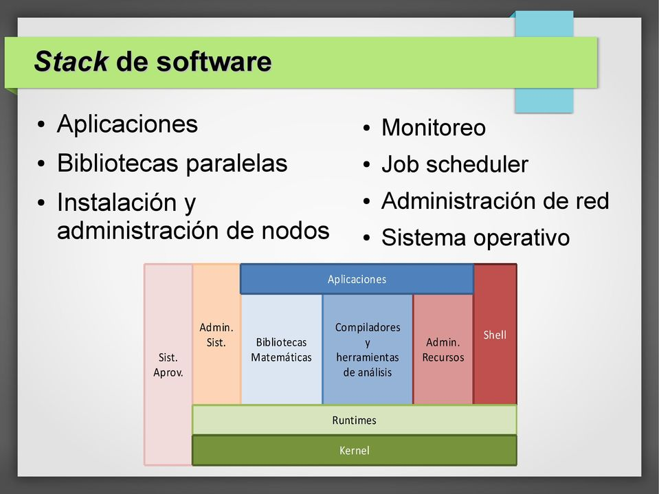 scheduler Administración de red