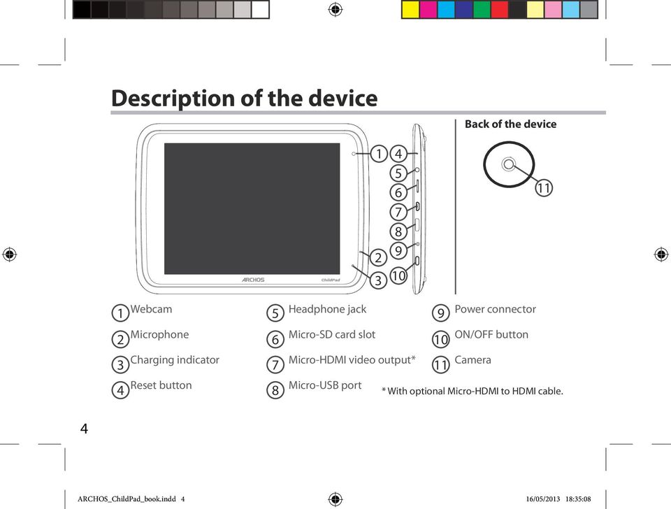 DRAWING scale 1:1 4 Reset button 8 Micro-USB port Rev 1 CONFIDENTIA ARCHOS 80 Chil DRAWING scale 1:1 mm 16-04-2013 last