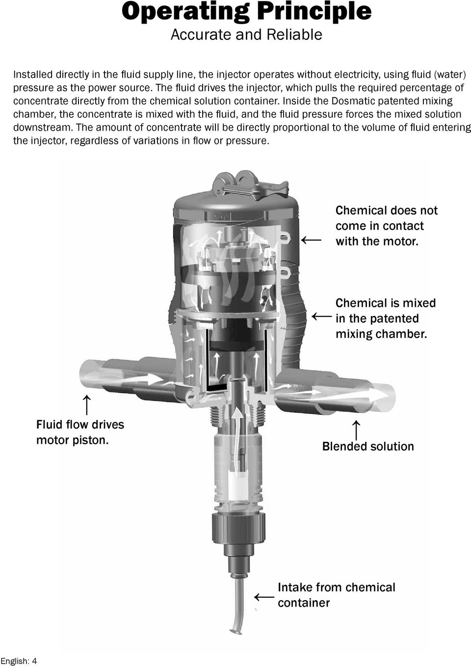 Inside the Dosmatic patented mixing chamber, the concentrate is mixed with the fluid, and the fluid pressure forces the mixed solution downstream.