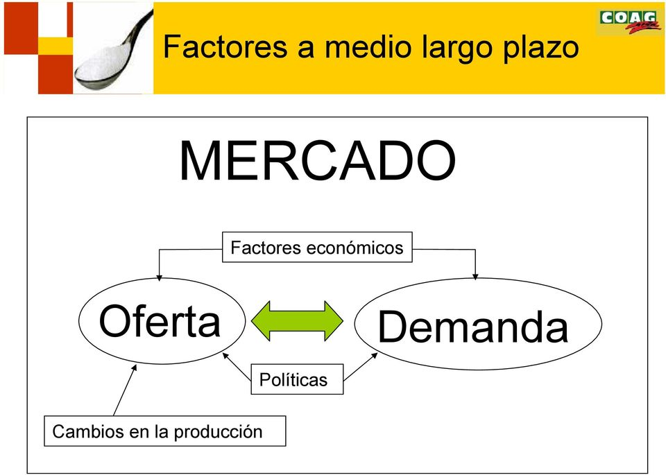 MERCADO Factores económicos