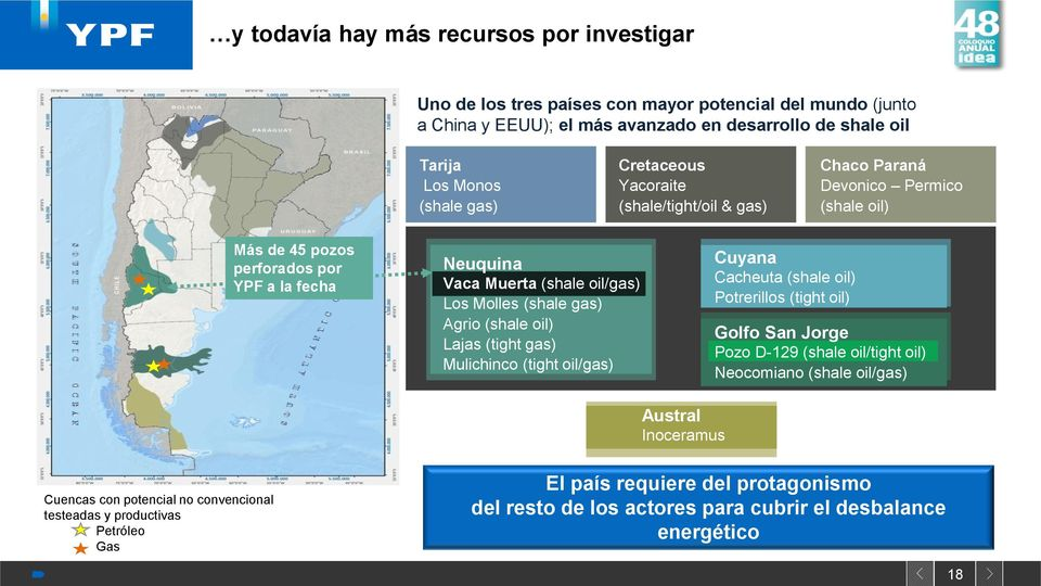 gas) Agrio (shale oil) Lajas (tight gas) Mulichinco (tight oil/gas) Cuyana Cacheuta (shale oil) Potrerillos (tight oil) Golfo San Jorge Pozo D-129 (shale oil/tight oil) Neocomiano (shale