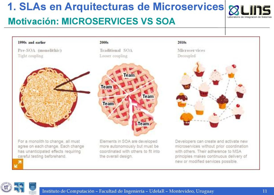 MICROSERVICES VS SOA Instituto de