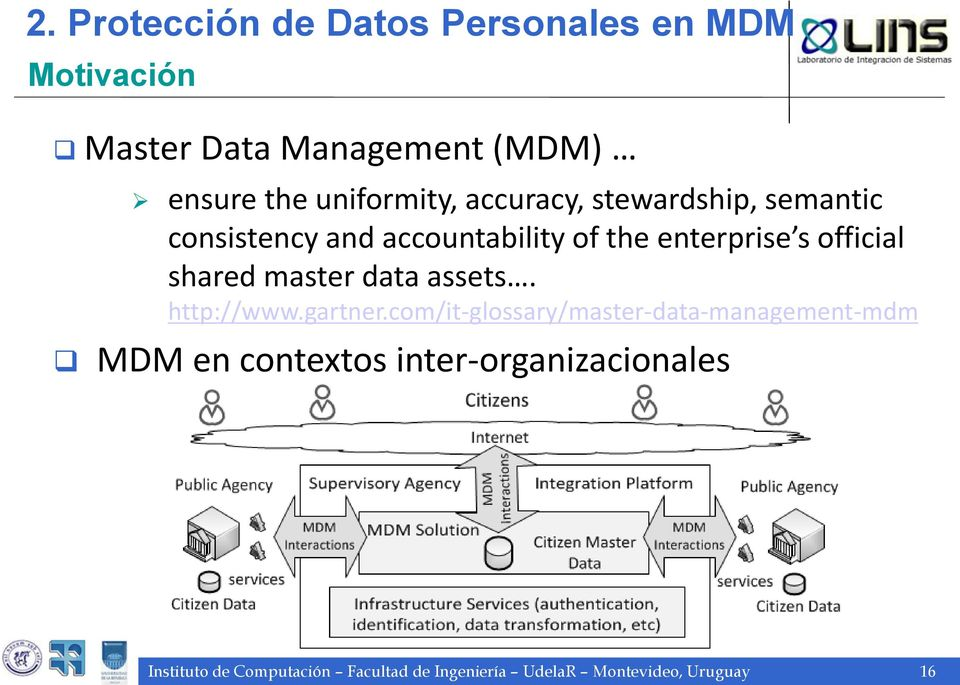 official shared master data assets. http://www.gartner.