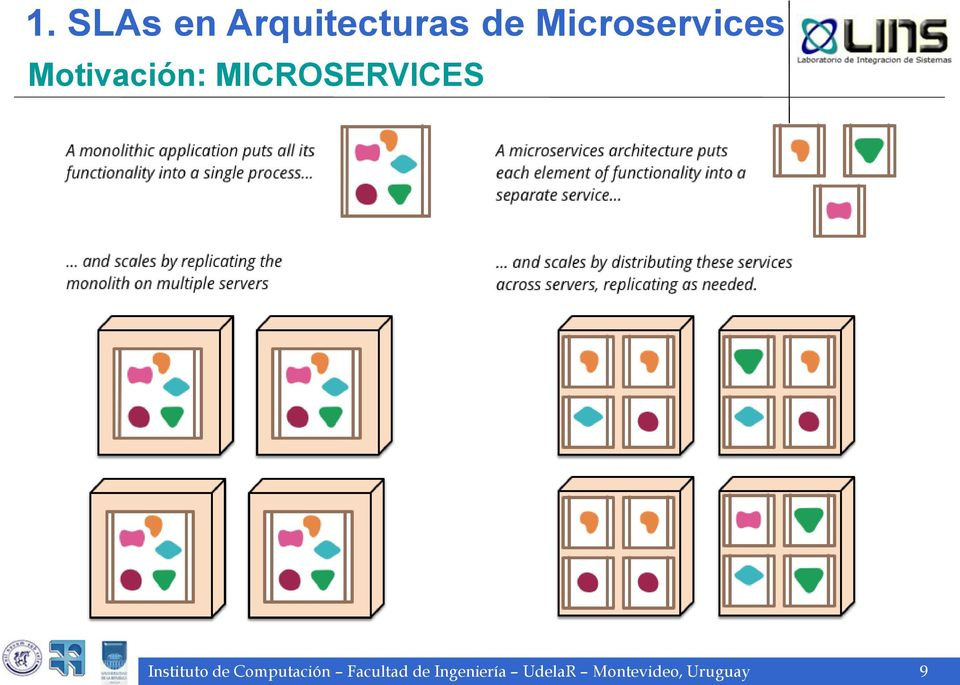 MICROSERVICES Instituto de
