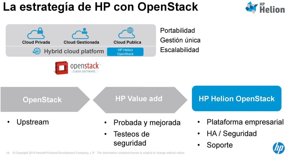 única Escalabilidad OpenStack HP Value add HP Helion OpenStack Upstream 18