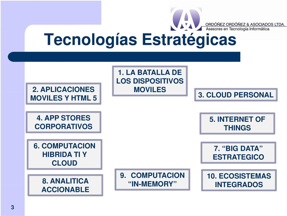 INTERNET OF CORPORATIVOS THINGS 6. COMPUTACION HIBRIDA TI Y CLOUD 8.