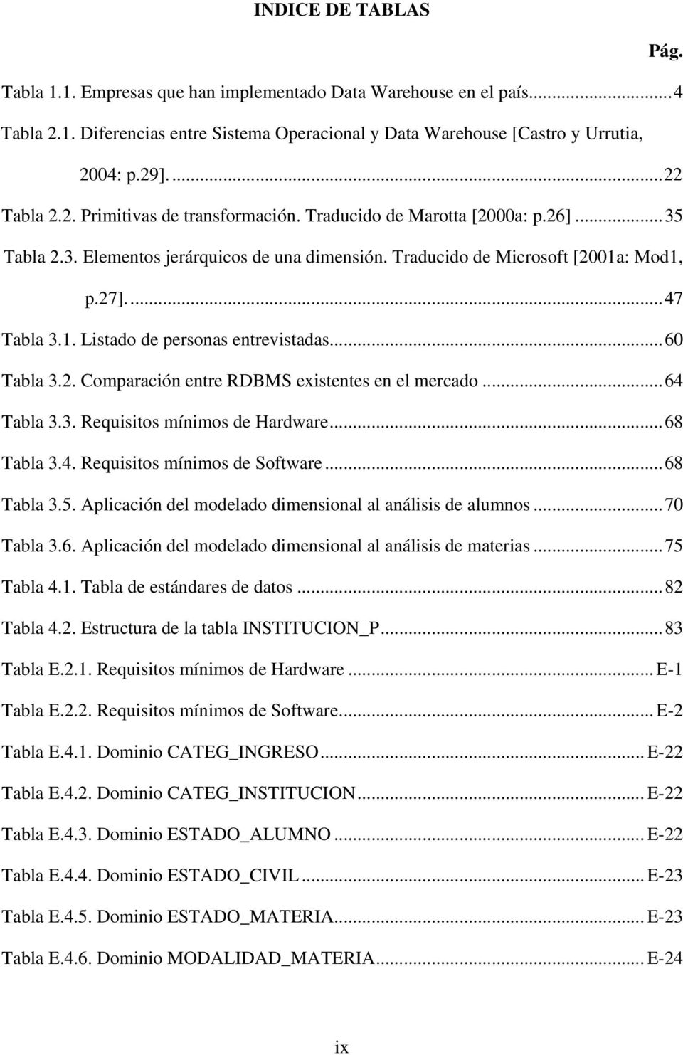 : Mod1, p.27]...47 Tabla 3.1. Listado de personas entrevistadas...60 Tabla 3.2. Comparación entre RDBMS existentes en el mercado...64 Tabla 3.3. Requisitos mínimos de Hardware...68 Tabla 3.4. Requisitos mínimos de Software.
