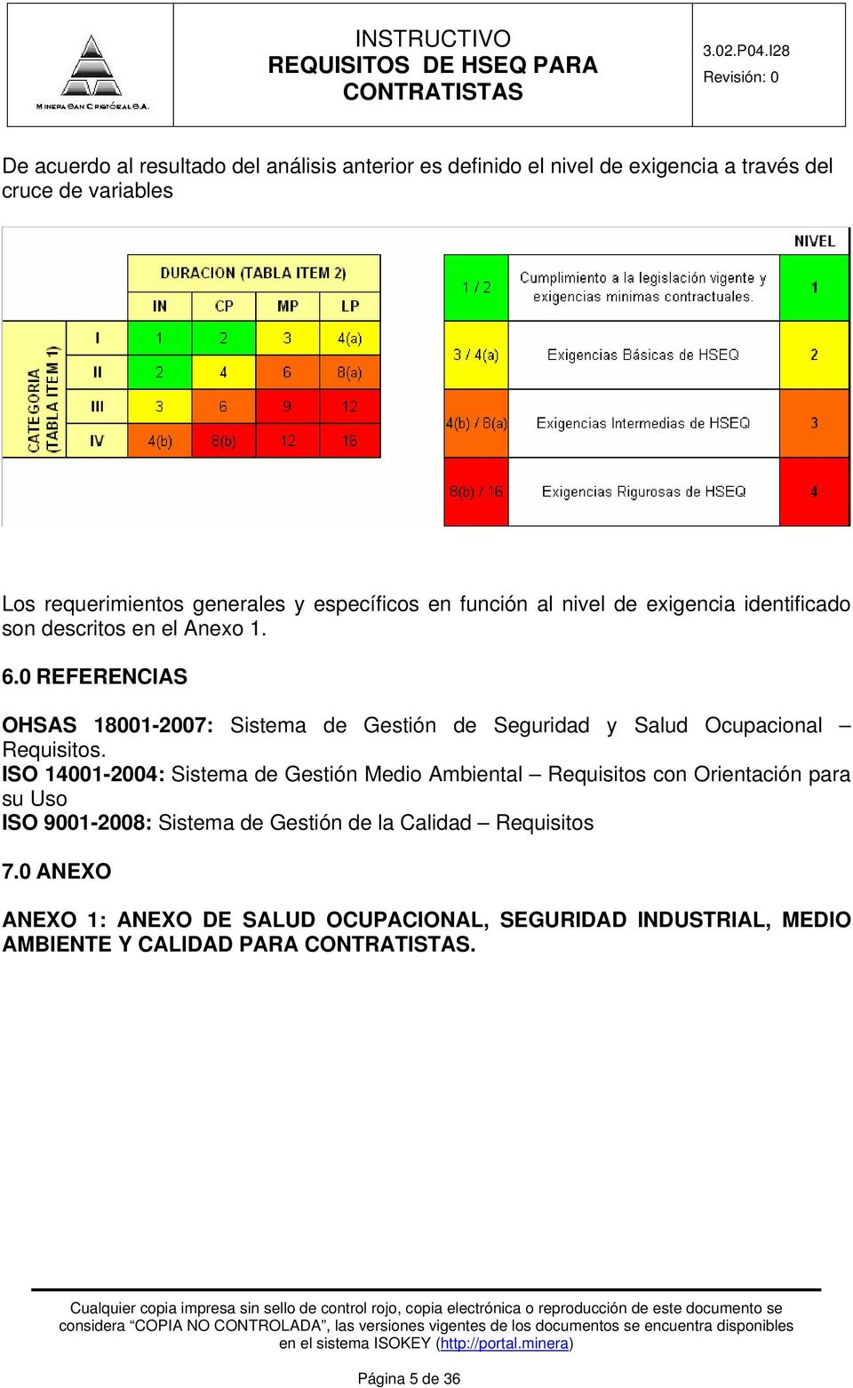 0 REFERENCIAS OHSAS 18001-2007: Sistema de Gestión de Seguridad y Salud Ocupacional Requisitos.