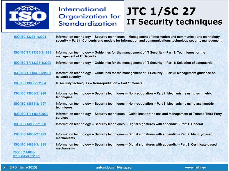 3: Techniques for the management of IT Security Information technology -- Guidelines for the management of IT Security -- Part 4: Selection of safeguards ISO/IEC TR 13335-5:2001 ISO/IEC 13888-1:2004