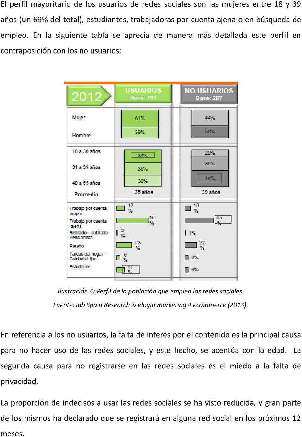 Fuente: iab Spain Research & elogia marketing 4 ecommerce (2013).